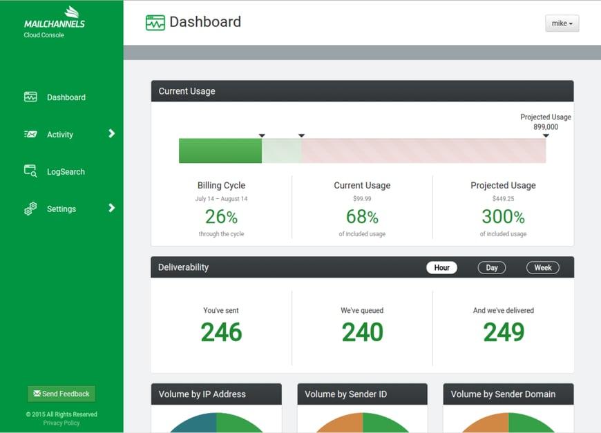 mailchannels-dashboard