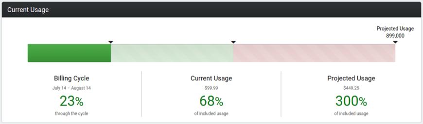 usage-bar