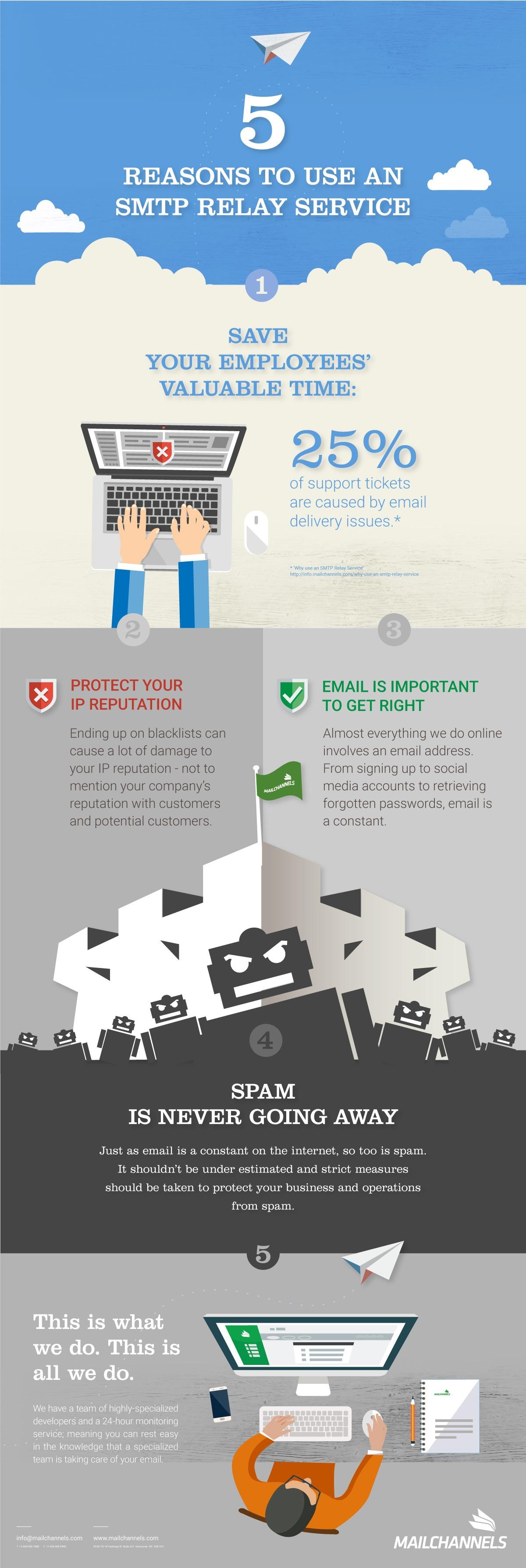 MC_5reasons_infographic_v4 (3).jpg